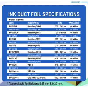 Ink Duct Foil Specifications